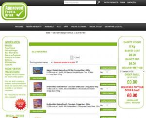 Gluten Free Food – Cheaper